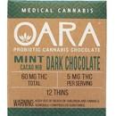 OARA 5mg Thins THC