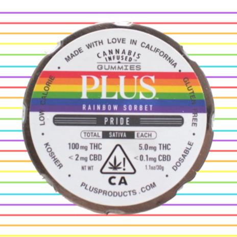 Rainbow Sorbet PLUS Gummies