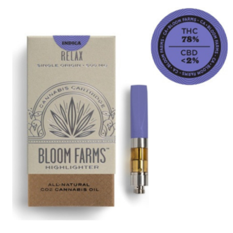 Bloom Farms GDP Highlighter